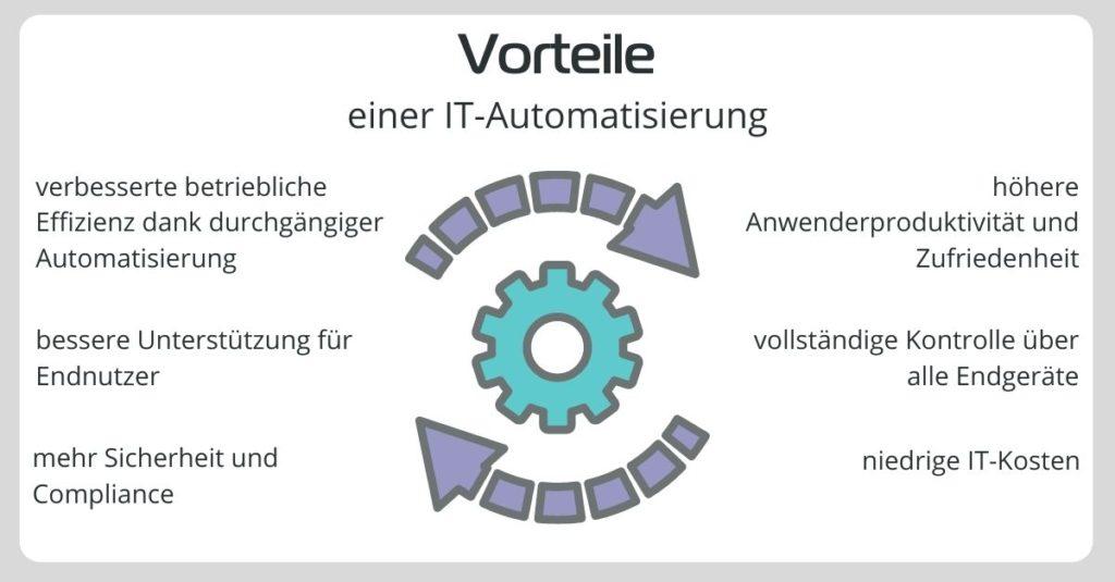 Vorteile einer IT-Automatisierung